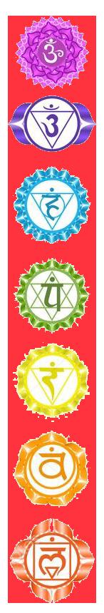 7 chakras symbols