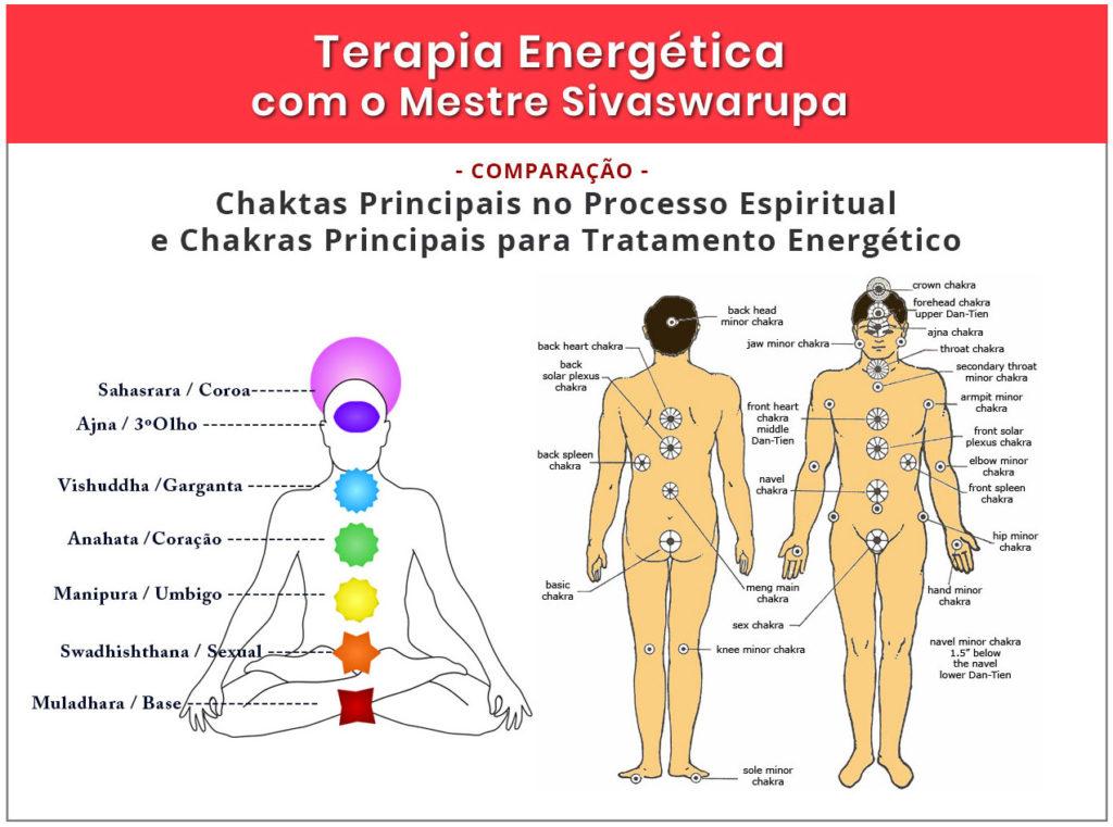 Comparacao Chakras Principais Terapia 2